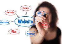 Главный принцип создания сайта: качество