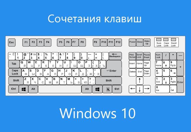 Windows 10: новые сочетания клавиш