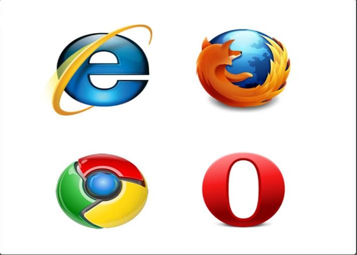 Как удалить ранее просмотренные сайты в Internet Explorer, Firefox, Opera и Chrome