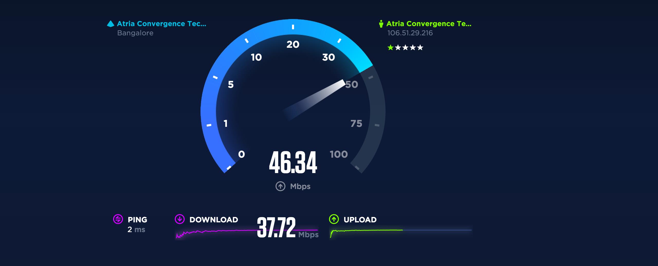 Тест скорости интернета