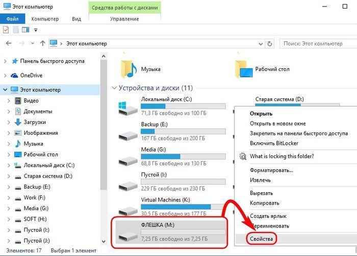 Технология ReadyBoost для увеличения производительности слабых Windows-устройств за счет флешек и SD-карт