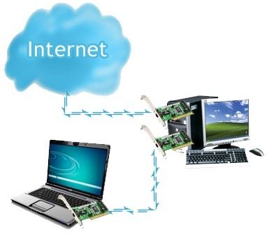 Настройка раздачи интернета с ОС Windows 7