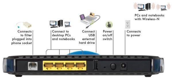 Как настроить роутер Netgear N300
