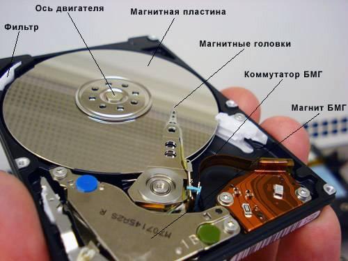 Что делать, если тормозит жесткий диск