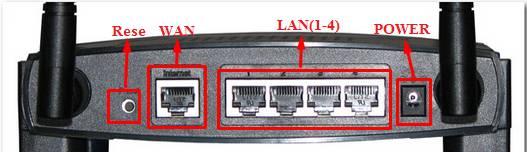 Как настроить роутер Linksys WRT54gl
