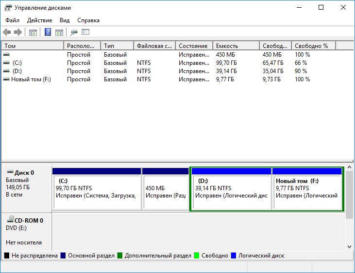 Как разделить жесткий диск на Windows 10: разбивка на разделы