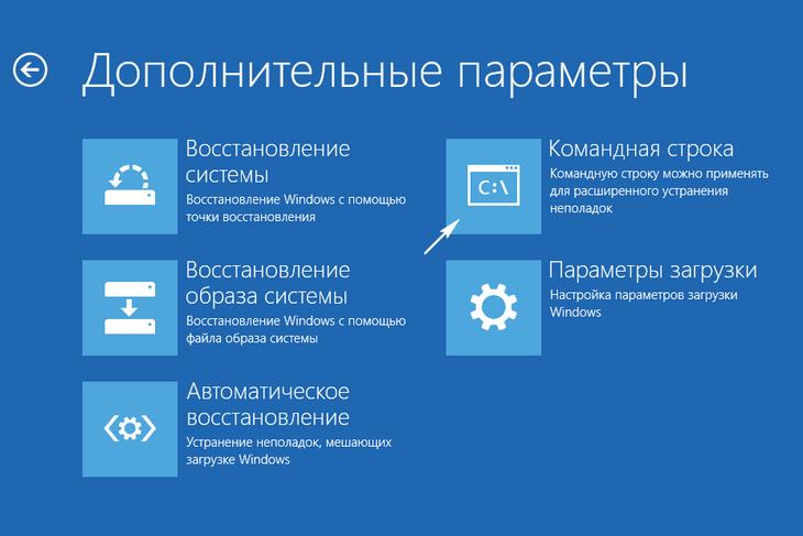 Как сбросить пароль на Windows 10: пошаговая инструкция