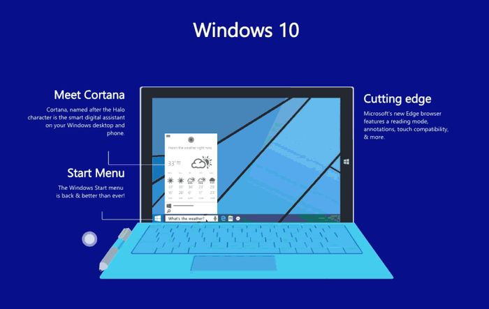 Microsoft выпустила Windows 10 Insider Preview Build 10565