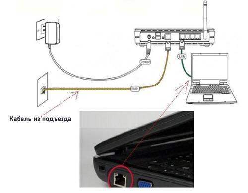 Настройка роутера ASUS RT N10P - подробная инструкция