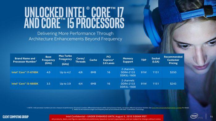 Новые процессоры Intel Skylake: эра больших надежд