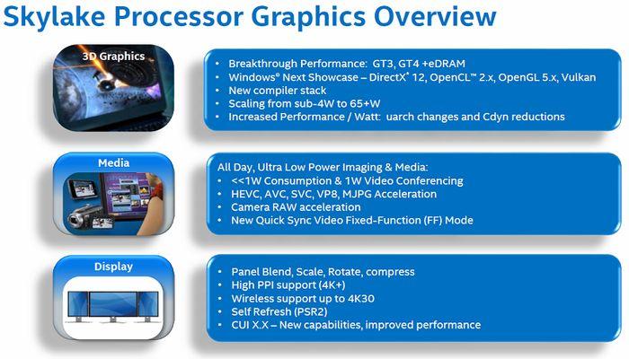 Особенности мобильных процессоров Intel Skylake