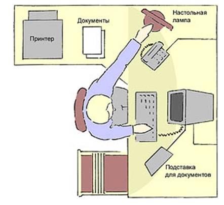 Техника безопасности при работе с компьютером