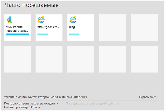 about:Tabs, что такое about:Tabs