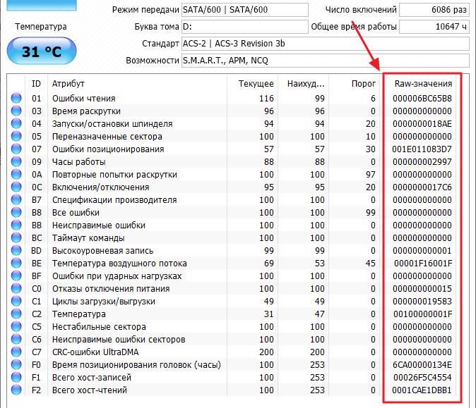 SMART HDD: как проверить состояние жесткого диска