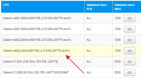 Сокет LGA 775: какие процессоры подходят
