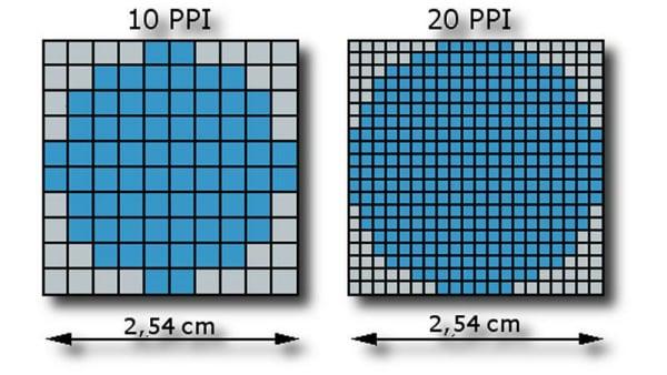 Сколько пикселей в 1 см?