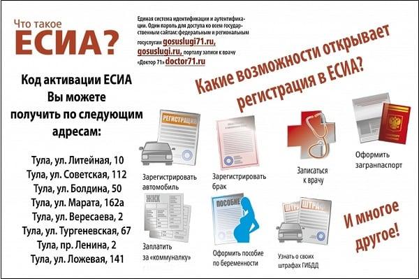 Госуслуги 71 личный кабинет электронный дневник школьника