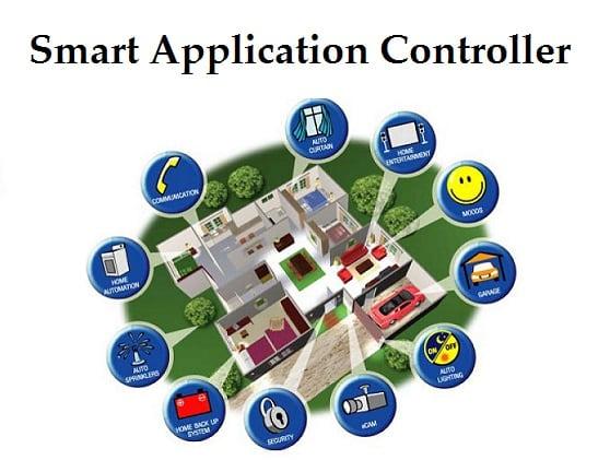 Smart Application Controller что это за программа