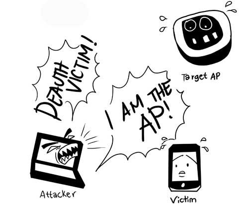 Wifiphisher для атак на wi-fi сети
